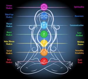 chakras meditation reiki balance